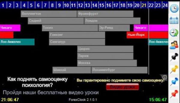 Программы forex часы курс валют к рублю