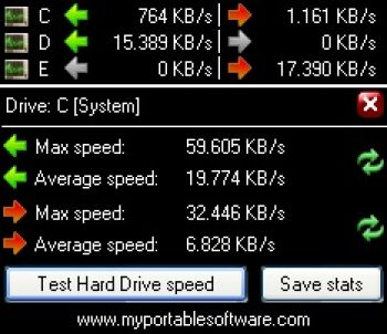 скриншот My HDD Speed