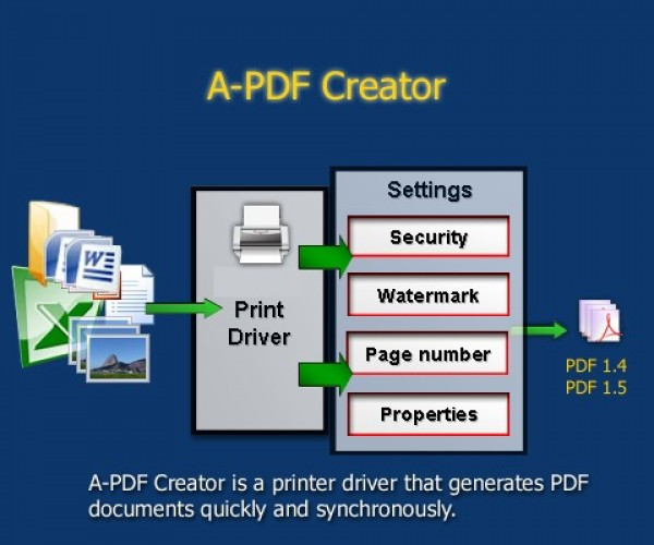 pdf creator for dwg files