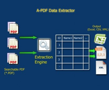скриншот A-PDF Form Data Extractor