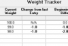фото Weight Tracker Plus  4.5