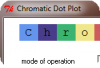 фото Chromatic Dot Plot  1.0